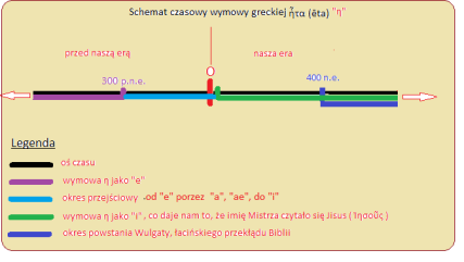7f472-schemat20wymowy