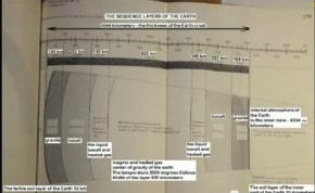 Badania sejsmiczne i wymiary 1