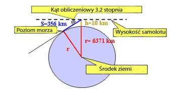 lot-samolotem2