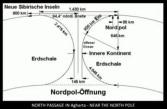 """Wejście północne do wnętrza ziemi.  Pozorna """"nieprecyzyjność"""" tej hitlerowskiej mapy została wyjaśniona tutaj: http://www.zbawieniecom.fora.pl/sekcja-priorytetowa,29/czy-biblia-informuje-nas-o-pustej-ziemi,1117-60.html  post red-october Czw 21:08, 07 Mar 2013"""