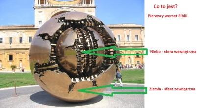 sphere 1