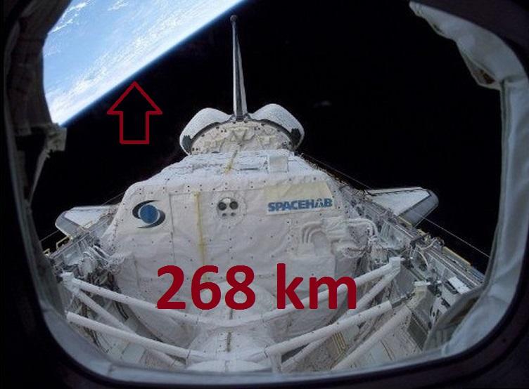 268 km