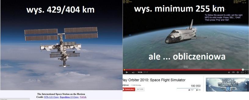 Porównanie horyzontów: realnego i obliczeniowego