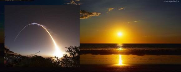 Słońce i wahadłowiec , prosty przykład dowodzący identyczności widzenia ruchu słonca i wahadłowca. Wizualny dowód niebocentryzmu.