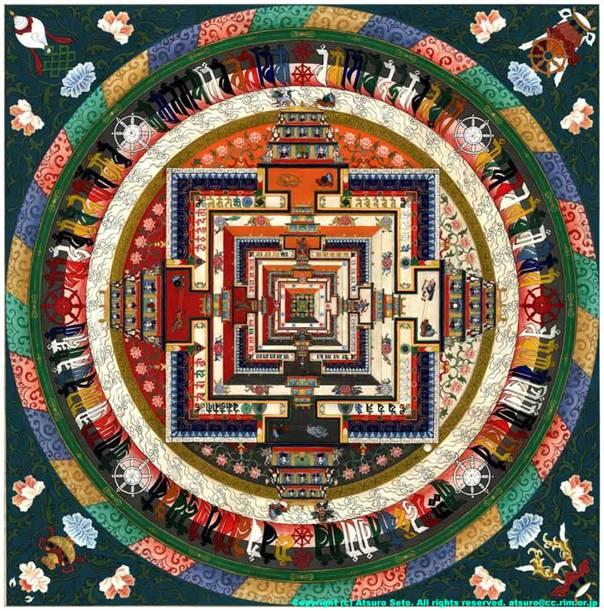mandala hinduska