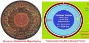 Słowiańska mandala jest najbardziej konstrukcyjnie zbliżona do rzeczywistości, albo w pełni odzwierciedla rzeczywistość.