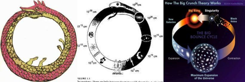okultystyczne korzenie ewolucji